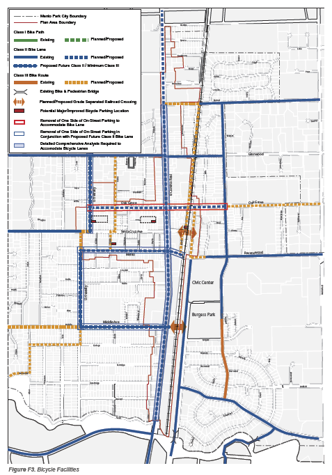 Menlo Park Bike Network-Specific Plan
